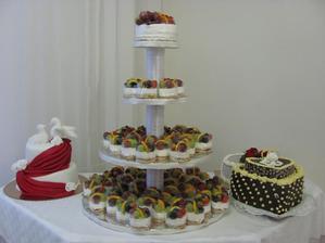 Skvelá torta z Cukrárne Alžbetka, Nová Baňa