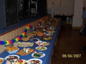 Party v kulturnim domě
