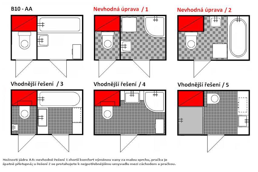 Dvougenerační panelákový byt = dvě jádra - Obrázek č. 3