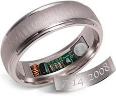 Chytrý prstýnek :) Nastavíte si den vašeho výročí a pár dní předem vám to prstýnek ohlásí :)