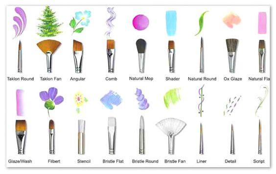 Watercolors aneb vodovčičky vodovky ! :) - Obrázek č. 78