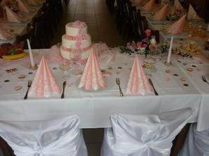 barva svatby