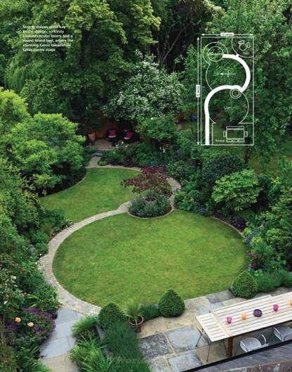 Záhradka v radovom domčeku - Obrázok č. 13