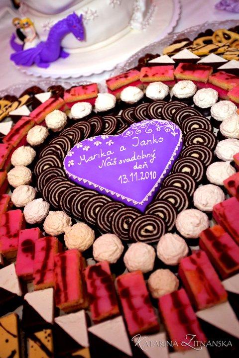 Cukrovinky - torta, muffiny, candy bar ... - Obrázok č. 92