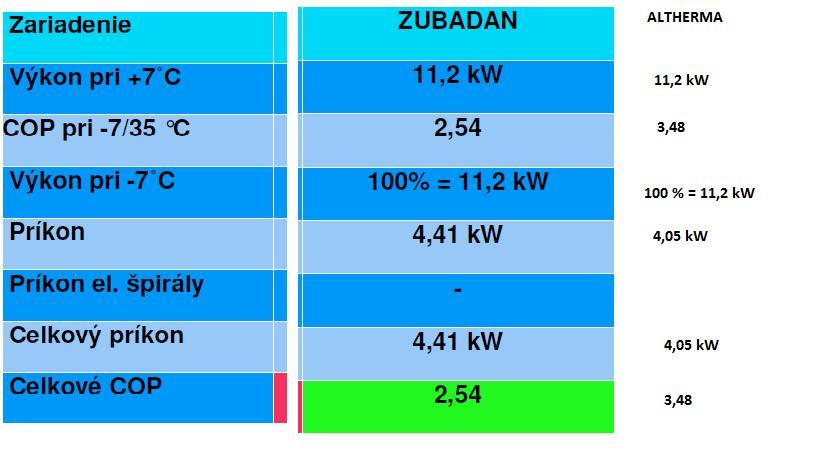 collerklima  erina11 len pre porovnanie ZUBADAN a DAIKIN. 0383b1d6e9b