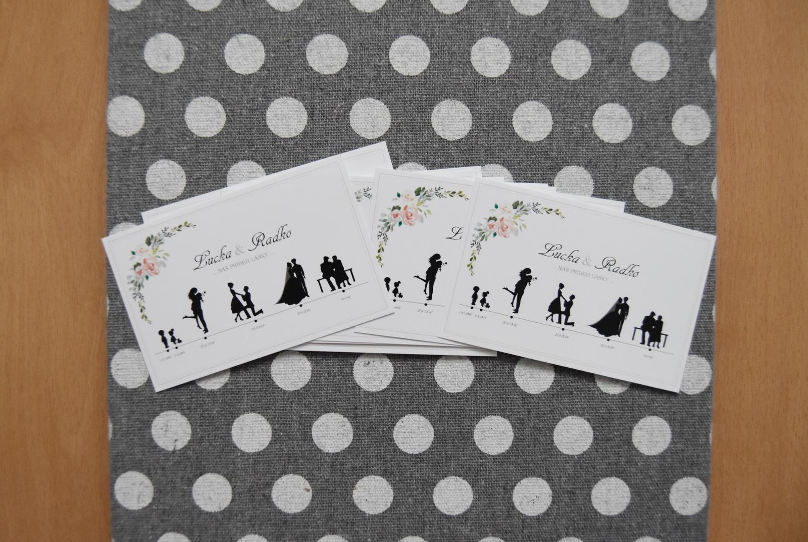 Wedding Time - minikartičky s našou časovou osou
