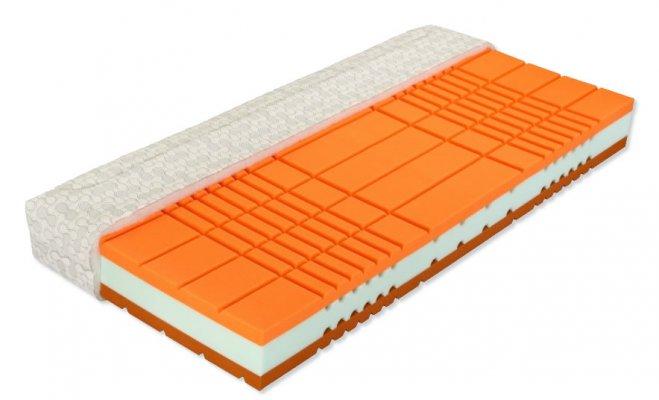 Ložnice - Zítra dorazí matrace s povrchovou úpravou se sójou, tak přemýšlím, jestli není zbytečné dávat na ni ještě chránič matrace...