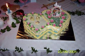tak tieto torty nemajú chybu!