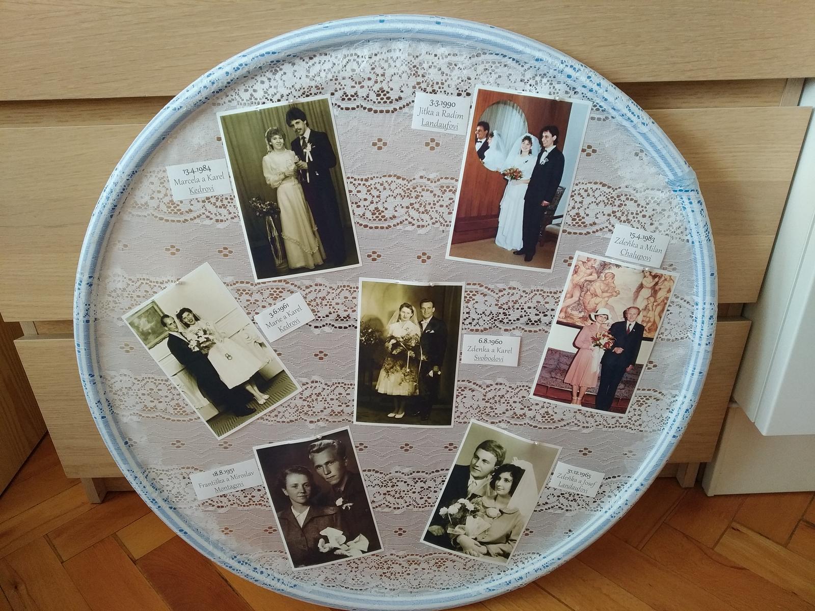 Co už máme - Svatební fotky rodičů v obruči