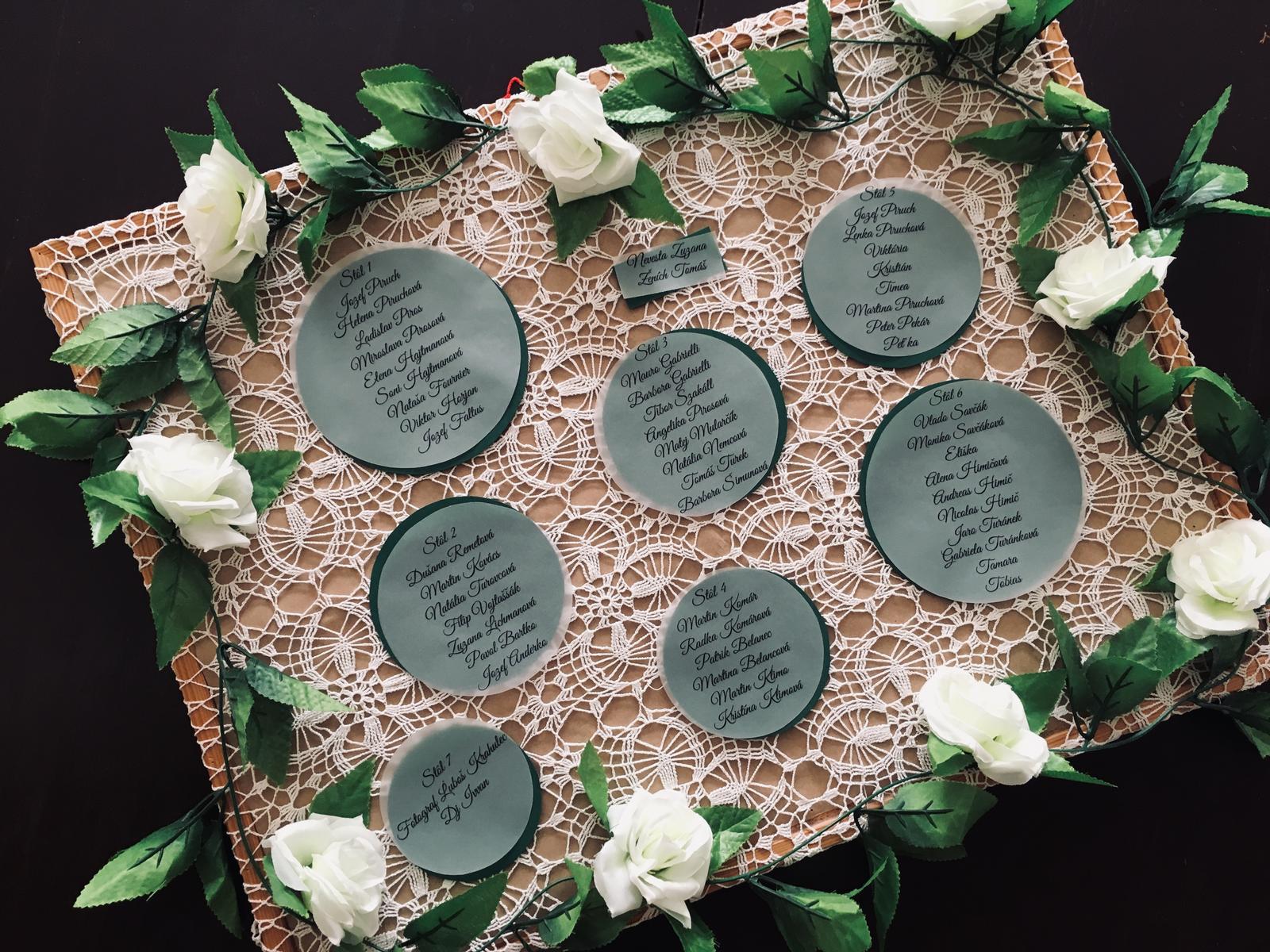 Kvetinové reťaze - Obrázok č. 1