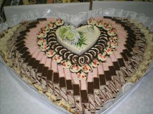 úžasné....koláčiky mňam :-)