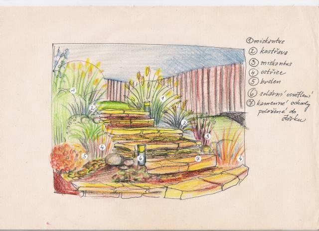 Záhony, výsadby a nejaké tie doplnky - Obrázok č. 97