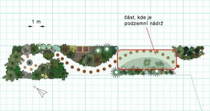 Obr. 8: Pod prvním meadrem se pod zemí skrývá nádrž, je vyplněn štěrkem a nenáročnými travinami.