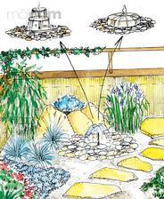 Rozličné tvary fontán v miniatúrnej ázijskej strešnej záhrade