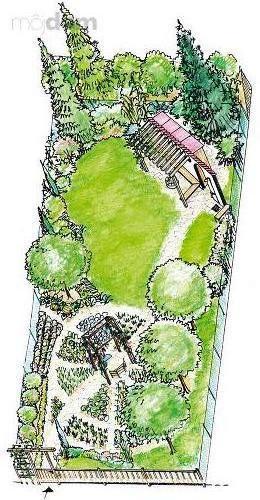 Záhony, výsadby a nejaké tie doplnky - Netradičné usporiadanie záhrady mimo domu, napríklad v záhradkárskej osade