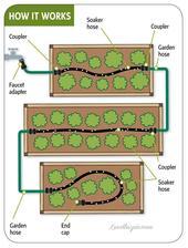 závlahový systém