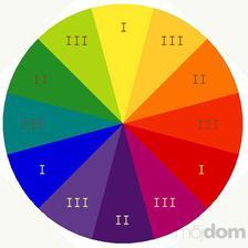 Ostwaldov farebný kruh