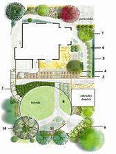 Návrh na modernú záhradu