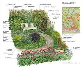 Mnohoúčelová  bylinková  záhradka