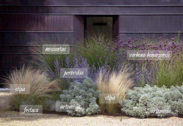 Zahrada-inspirace - I s popisky
