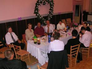 posedenie po svadbe