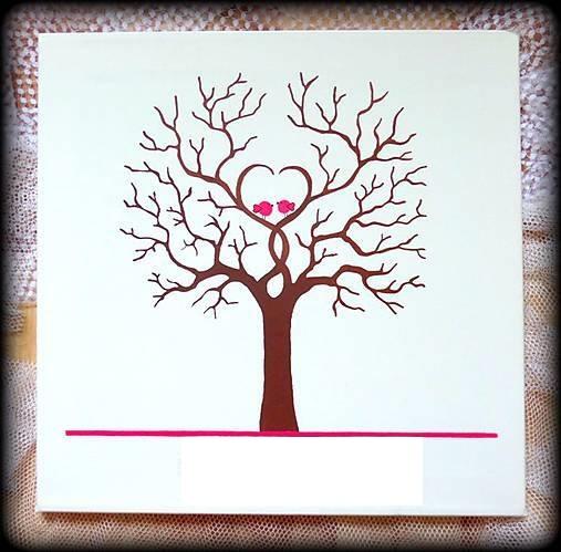 Začíname S&P :) - strom hostí