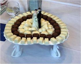bude určo, miluji čokoládové bonbonky :-D