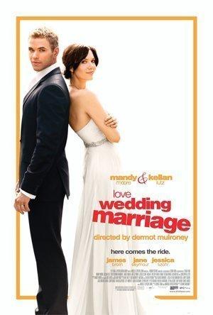 Filmy so svadobnou tematikou - Láska, svadba, manželstvo