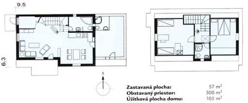 Malometrážne rodinné domy - Archa dispozícia