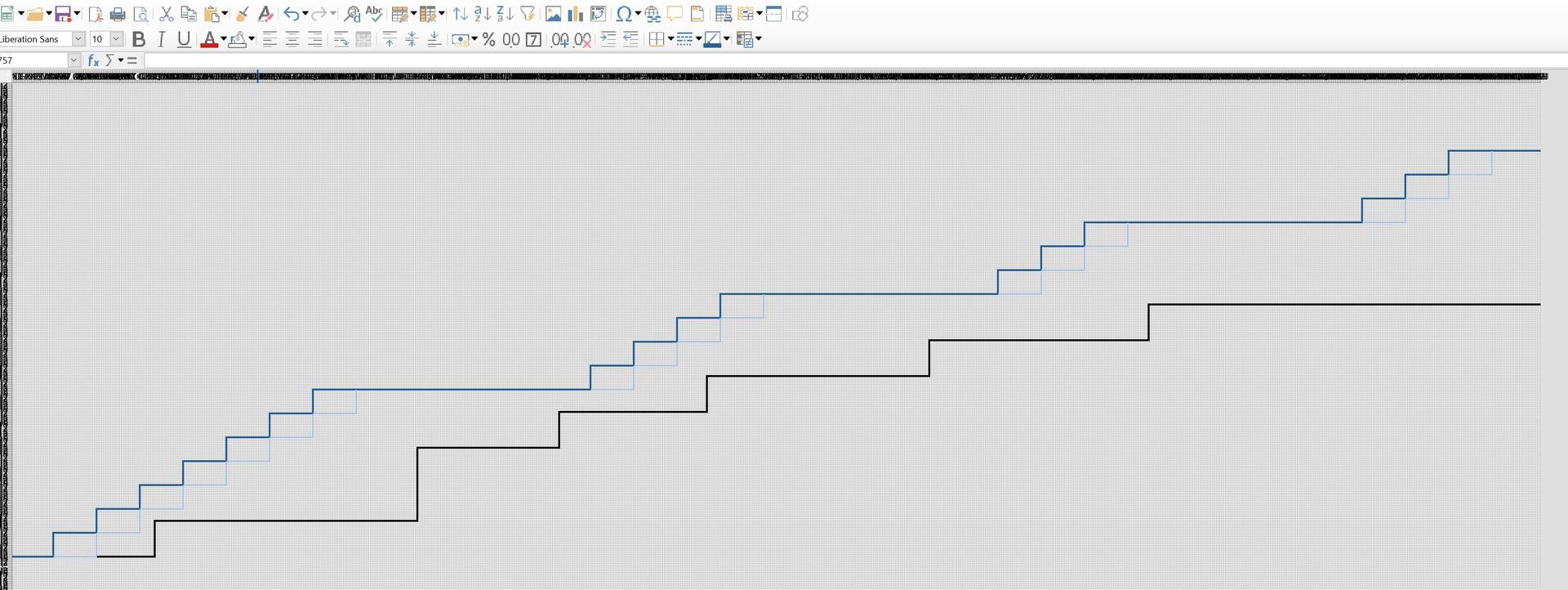 Excel je najlepsi stvorcekovy papier :-p len mi chyba este asi 200 stlpcov :-D ale neva, to uz su len rovne plochy. Nakres vonkajsich schodov, ciernym je zaklad oporneho muru, schody budu asi pol metra od muru - Obrázok č. 1