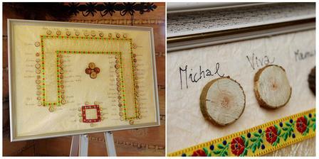 www.weddayblog.blogspot.sk