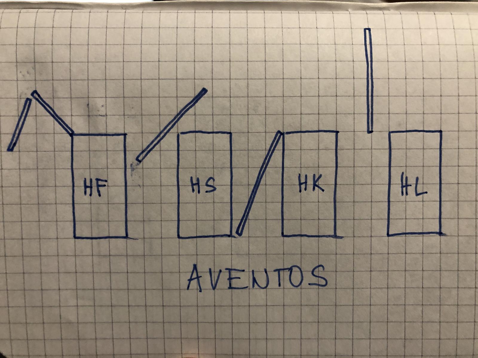 Jediná možnost je Aventos... - Obrázek č. 1