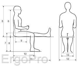 Vďaka týmto antropologickým meraniam vieme určiť optimálne rozmery napríklad interiéru a nábytku, ktorý nám bude vyhovovať.