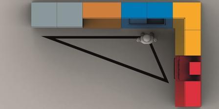 Model súvislostí trás medzi hlavnými pracovnými oblasťami v kuchyni opisuje trojuholník medzi 1. uskladnením zásob, 2. prípravou a umývaním a 3. varením.