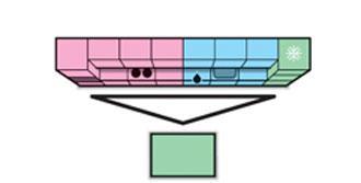 Trojuholník medzi 1. uskladnením zásob, 2. prípravou a umývaním a 3. varením v lineárnej kuchyni s ostrovom (prípustné sú aj ďalšie možnosti umiestnenia zón na ostrov)