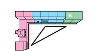 Trojuholník medzi 1. uskladnením zásob, 2. prípravou a umývaním a 3. varením v kuchyni naprojektovanej do tvaru L.