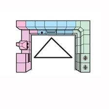 Trojuholník medzi 1. uskladnením zásob, 2. prípravou a umývaním a 3. varením v kuchyni v tvare U