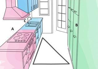 S pracovným trojuholníkom na pamäti si môžeme vybrať z nasledovných tvarov kuchyne: (ďalšie obr.)