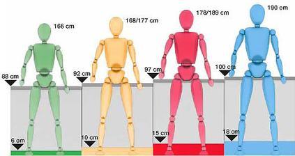 ..aj s výškou postavy