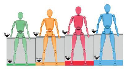 Výška sokla aj výška umiestnenia pracovnej dosky závisí od výšky jednotlivca