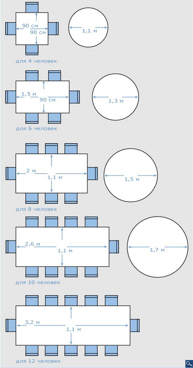 Pomôcky pri zariaďovaní interiérov - Obrázok č. 3
