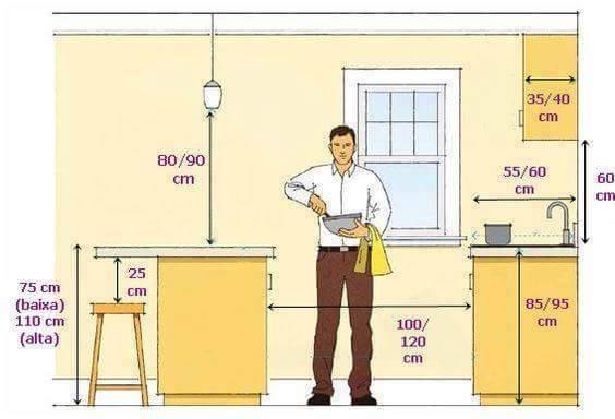 Pomôcky pre navrhnutie dokonalej kuchyne - Obrázok č. 126