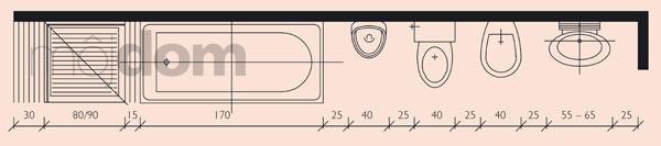 Kúpelne-parametre + zaujímavosti - rozmery-výbava kúpelne