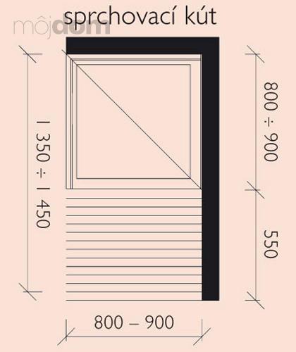 Kúpelne-parametre + zaujímavosti - rozmery-sprchovací kút
