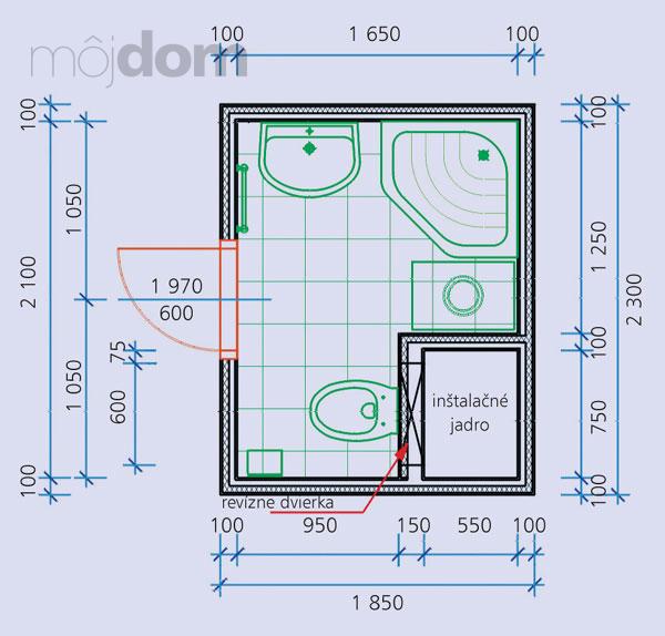 Kúpelne-parametre + zaujímavosti - bytové jadro 1 + rozmery