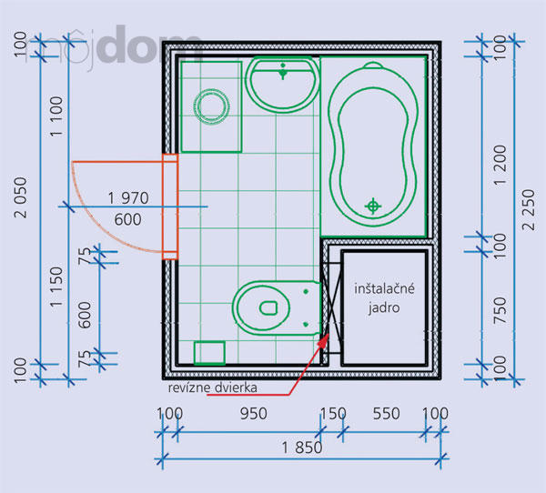 Kúpelne-parametre + zaujímavosti - bytové jadro 2 + rozmery