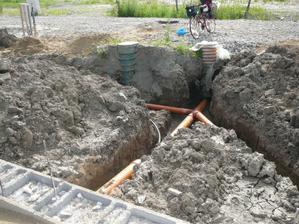 kanalizácia