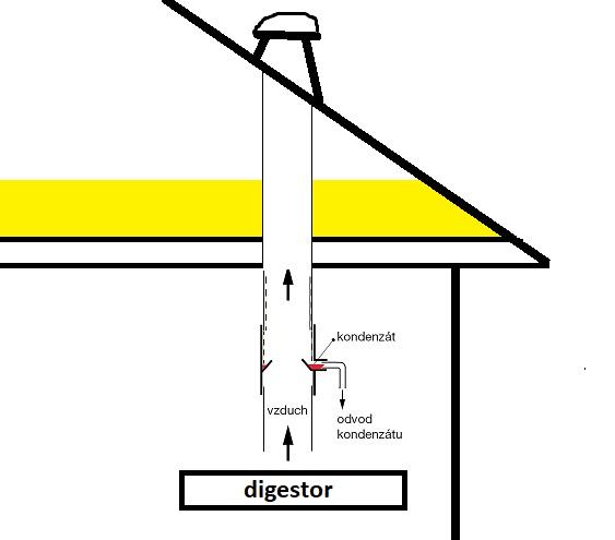 4b59730680b6 Nebude sa tvoriť kondenzát v strope  - - Strop - str. 2