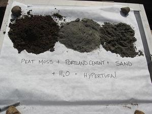 rašelina+portlandský cement+piesok+voda=hypertufa