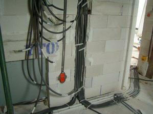 elektrika v plnom prude:)